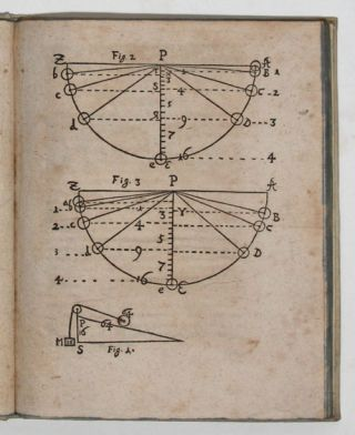 Q.D.B.V. Pendulum de Tetracty deductum